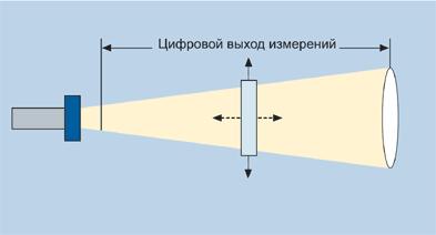 УЗ датчик с цифровым выходом